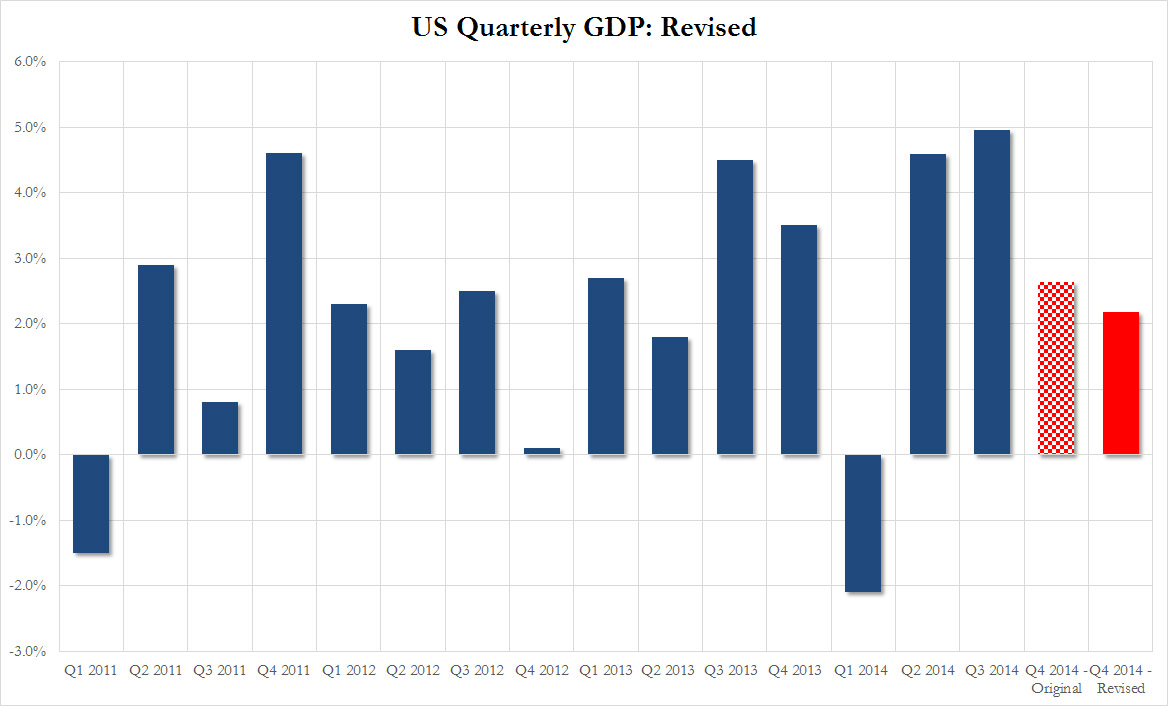 an analysis of the debate on the future of united states gross domestic product growth rate Gross domestic product (gdp) is the standard measure of the value of final goods and services produced by a country during a period minus the value of imports.